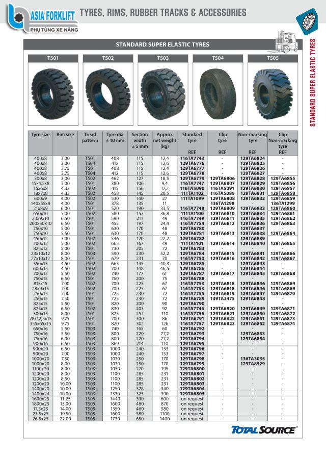 Lốp vỏ đặc 18x7x8 mâm 4.33